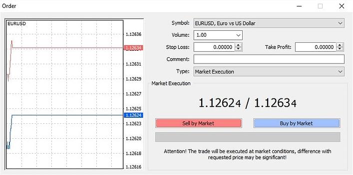 Begini Open Position di MT4 Bagi Trader Pemula
