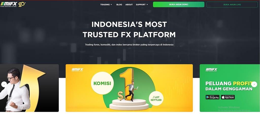 Buka Akun di Monex Investindo Futures (MIFX) Caranya Cepat dan Mudah