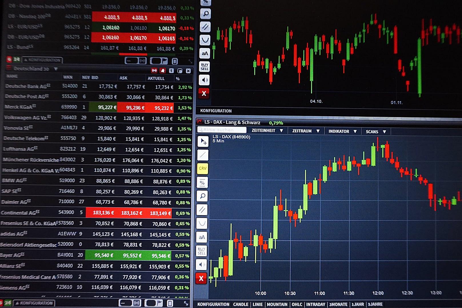 grafici trading